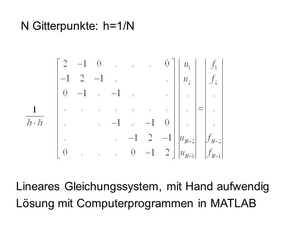 N Gitterpunkte: h=1/N Lineares Gleichungssystem, mit Hand aufwendig.