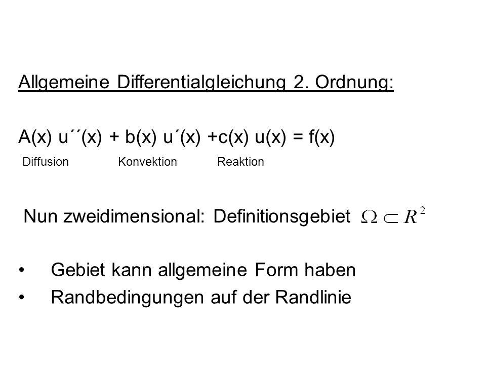 Allgemeine Differentialgleichung 2. Ordnung: