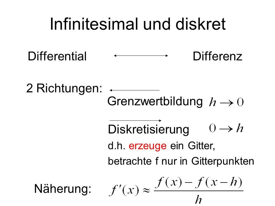 Infinitesimal und diskret
