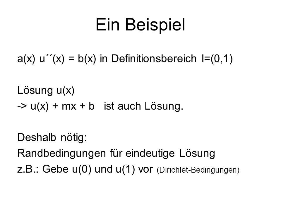 Ein Beispiel a(x) u´´(x) = b(x) in Definitionsbereich I=(0,1)