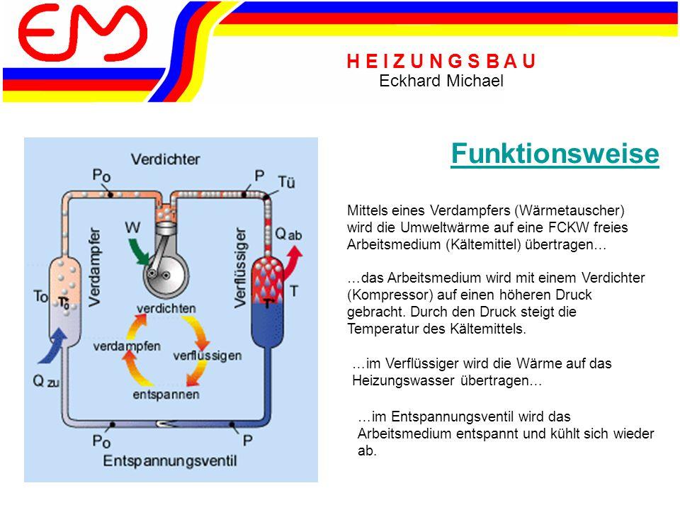 Funktionsweise Mittels eines Verdampfers (Wärmetauscher) wird die Umweltwärme auf eine FCKW freies Arbeitsmedium (Kältemittel) übertragen…