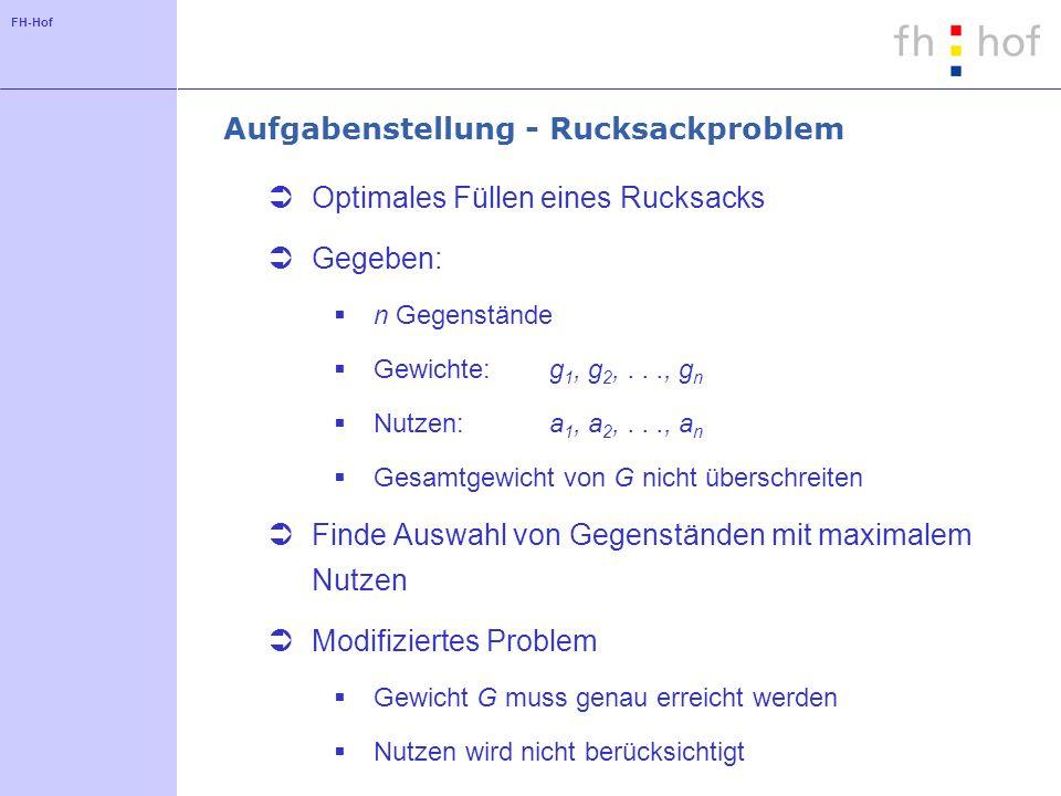 Aufgabenstellung - Rucksackproblem