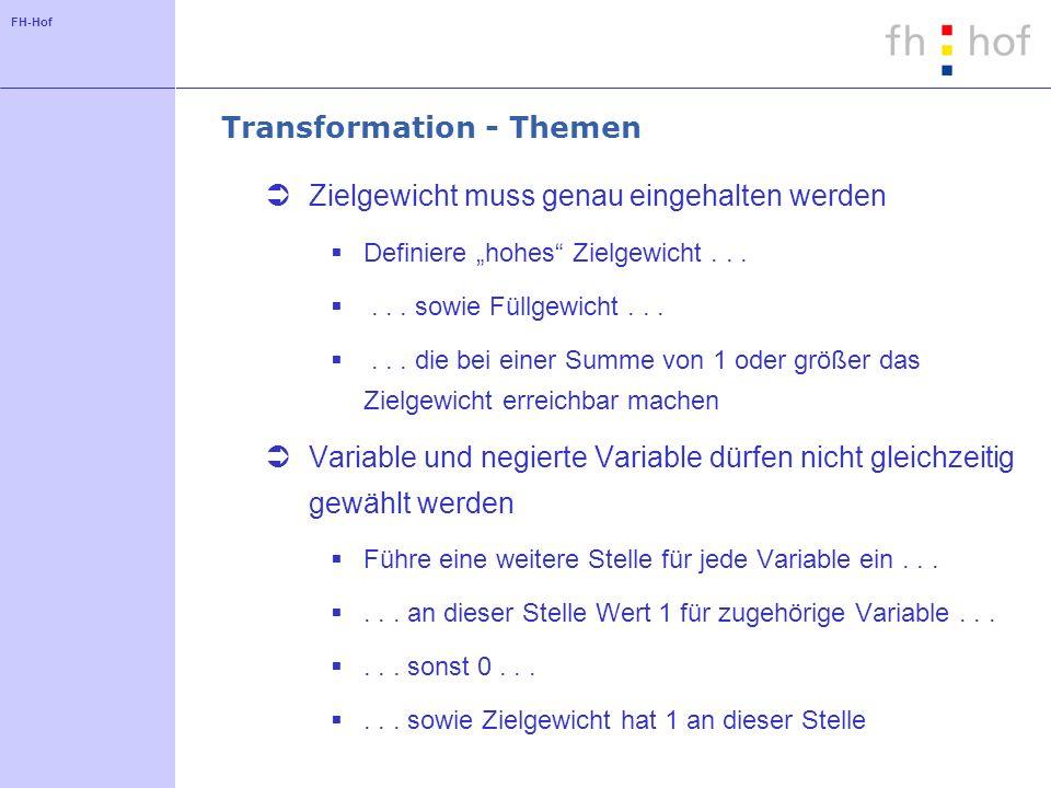 Transformation - Themen
