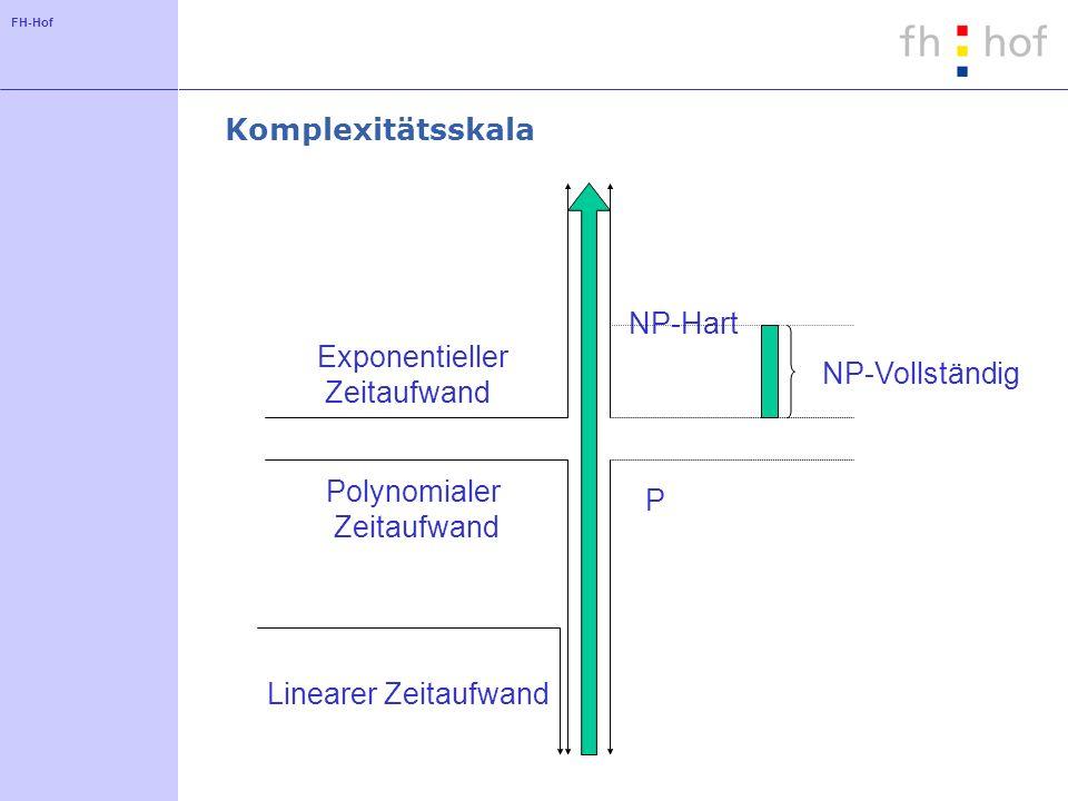 Komplexitätsskala NP-Hart. Exponentieller. Zeitaufwand. NP-Vollständig. Polynomialer. Zeitaufwand.