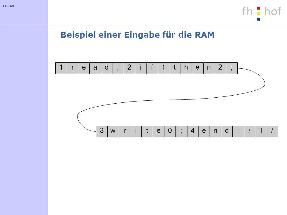 Beispiel einer Eingabe für die RAM