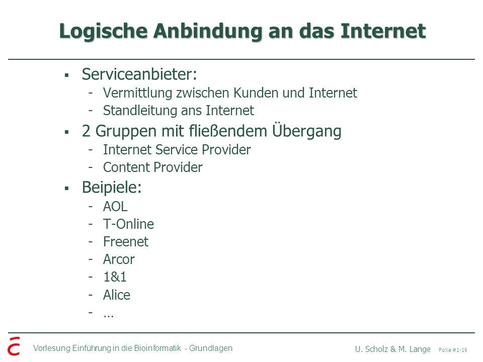 Logische Anbindung an das Internet