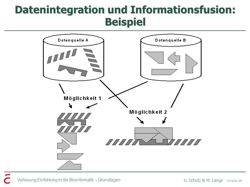 Datenintegration und Informationsfusion: Beispiel