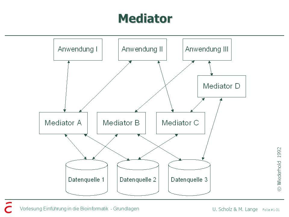 Mediator © Wiederhold 1992