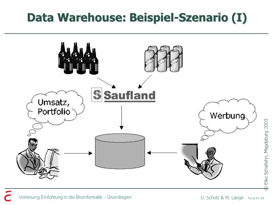 Data Warehouse: Beispiel-Szenario (I)