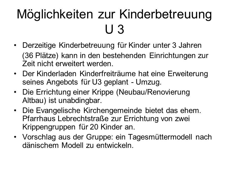 Möglichkeiten zur Kinderbetreuung U 3