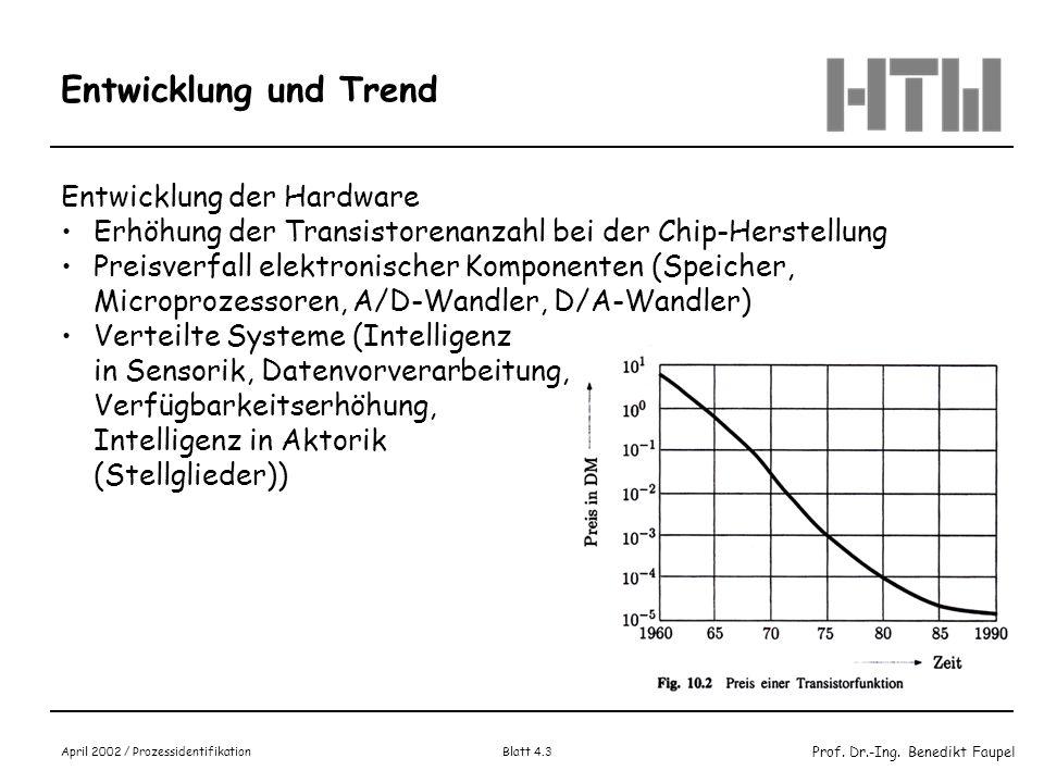 Entwicklung und Trend Entwicklung der Hardware