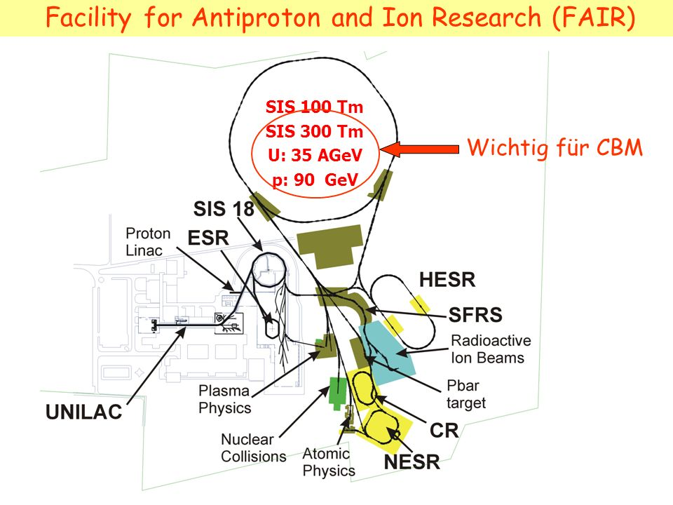 Facility for Antiproton and Ion Research (FAIR)