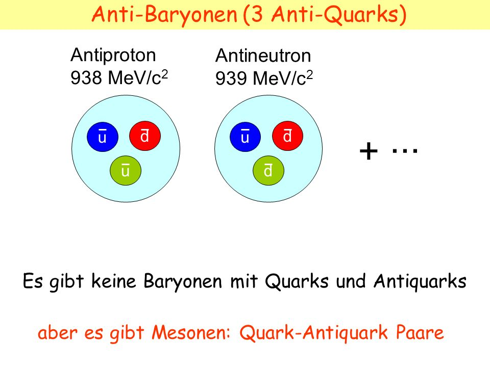 Anti-Baryonen (3 Anti-Quarks)