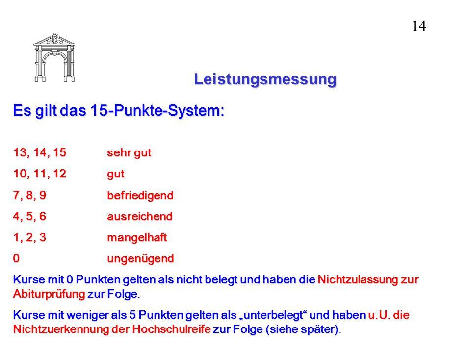 Es gilt das 15-Punkte-System: