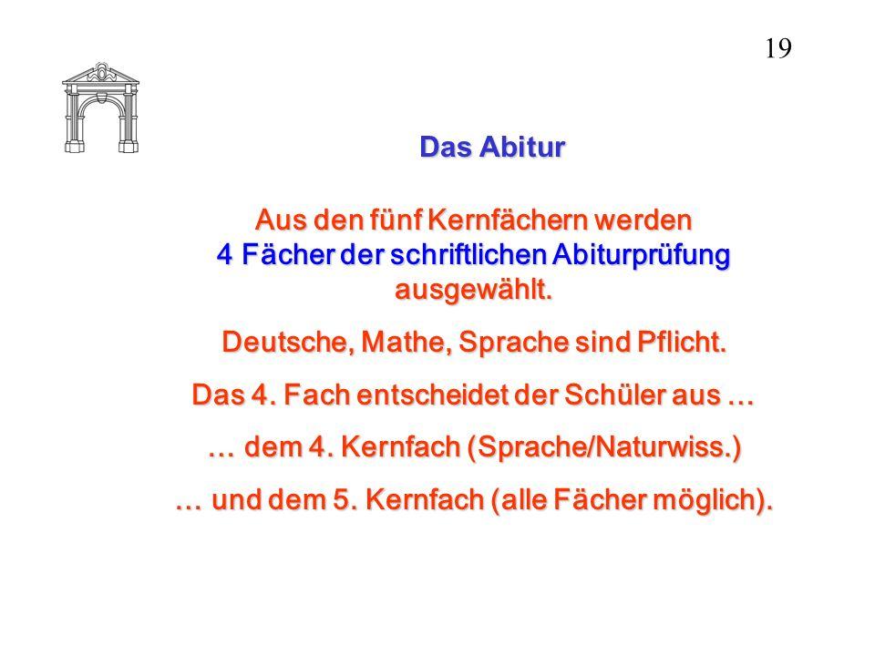 Deutsche, Mathe, Sprache sind Pflicht.