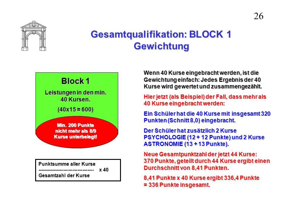 Gesamtqualifikation: BLOCK 1 Gewichtung