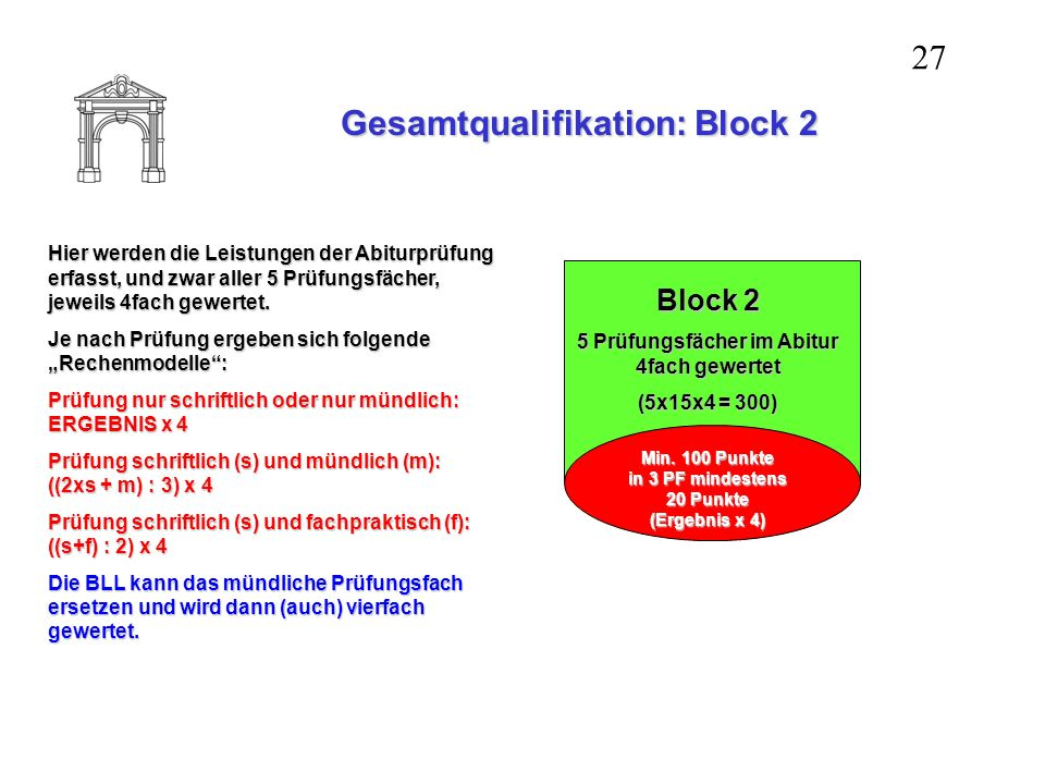 Gesamtqualifikation: Block 2