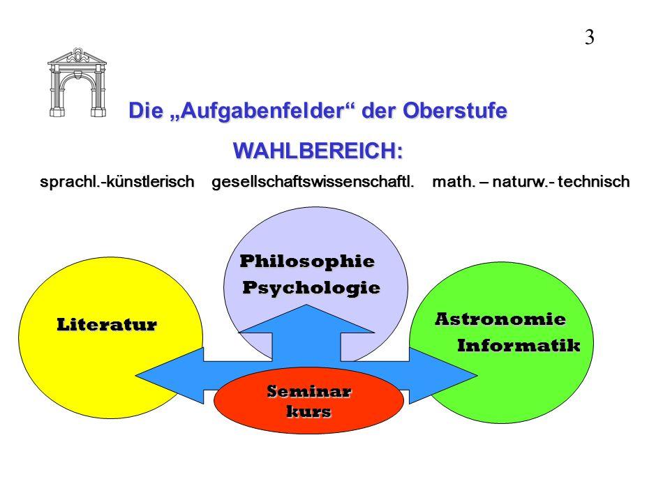 """Die """"Aufgabenfelder der Oberstufe WAHLBEREICH:"""