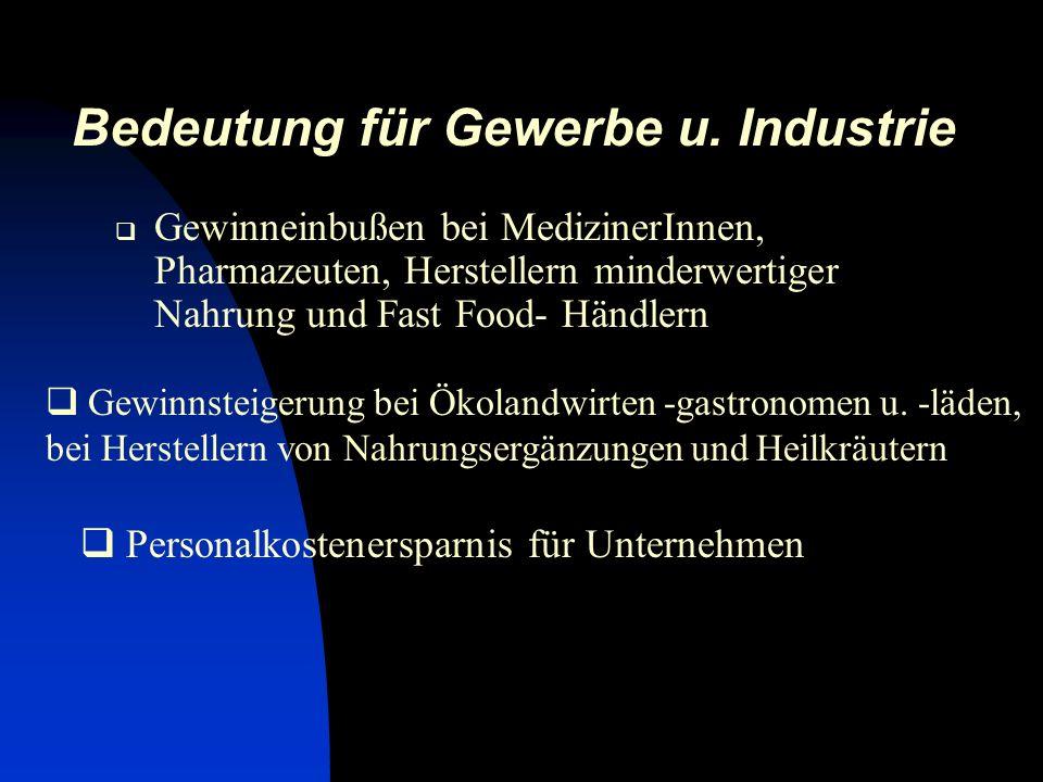 Bedeutung für Gewerbe u. Industrie