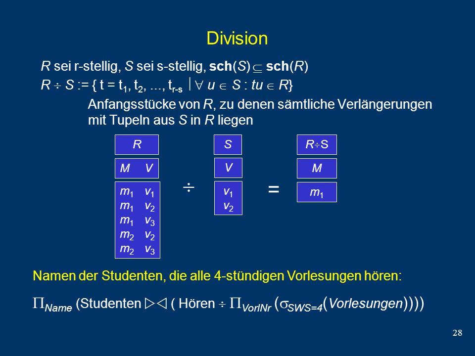 Division R sei r-stellig, S sei s-stellig, sch(S)  sch(R) R  S := { t = t1, t2, ..., tr-s   u  S : tu  R}