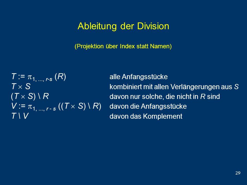 Ableitung der Division