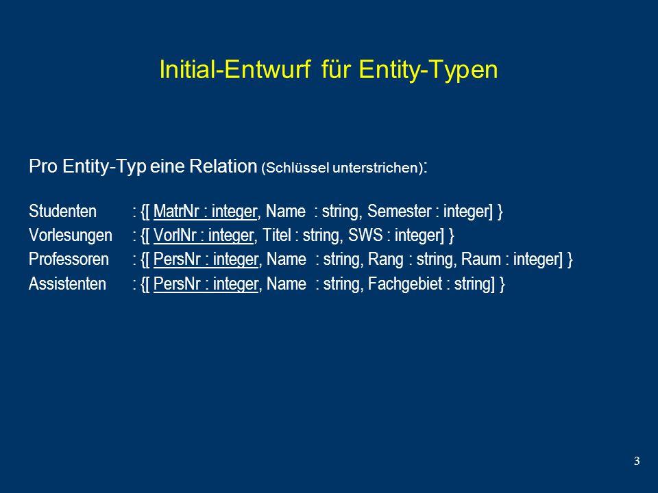 Initial-Entwurf für Entity-Typen