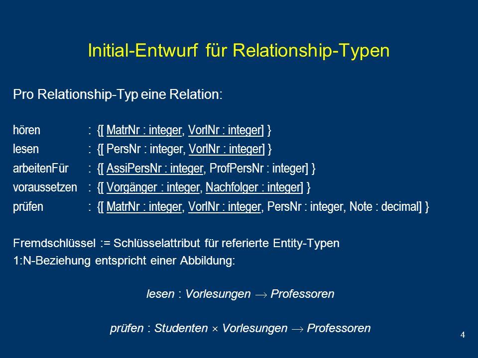 Initial-Entwurf für Relationship-Typen
