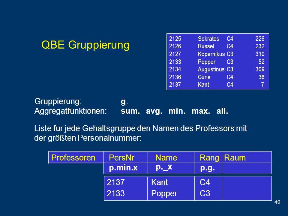 QBE Gruppierung Gruppierung: g.