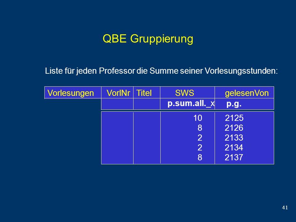 QBE GruppierungListe für jeden Professor die Summe seiner Vorlesungsstunden: Vorlesungen VorlNr Titel SWS gelesenVon.
