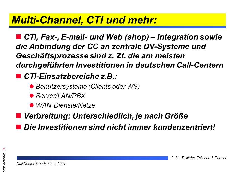 Multi-Channel, CTI und mehr: