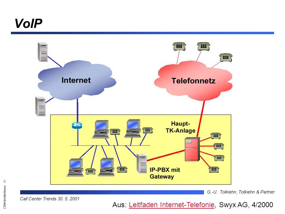 VoIP Aus: Leitfaden Internet-Telefonie, Swyx AG, 4/2000