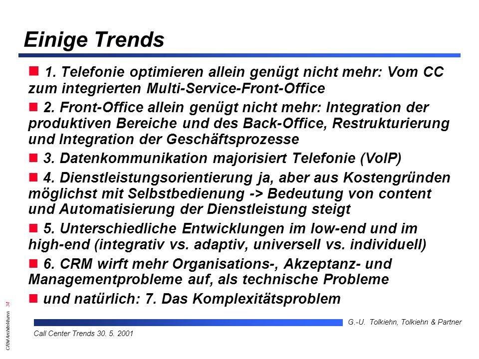 Einige Trends 1. Telefonie optimieren allein genügt nicht mehr: Vom CC zum integrierten Multi-Service-Front-Office.