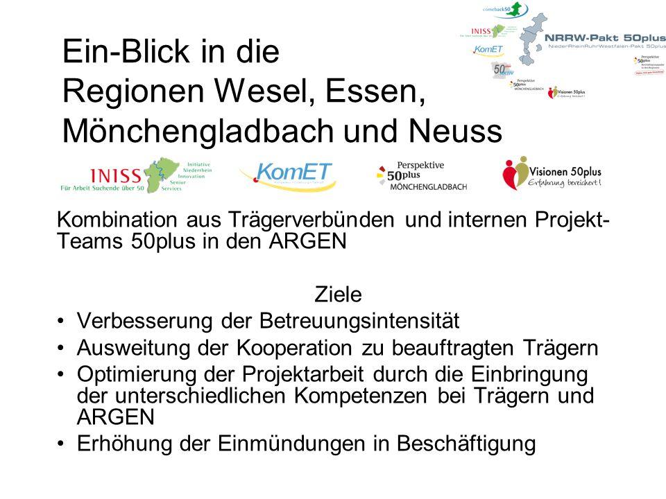 Ein-Blick in die Regionen Wesel, Essen, Mönchengladbach und Neuss
