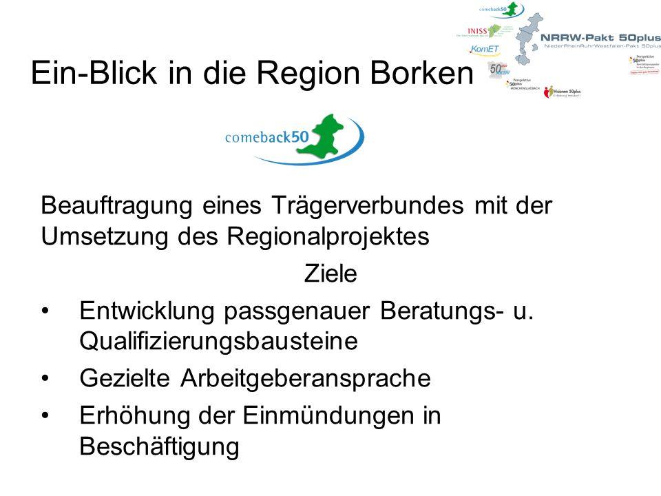 Ein-Blick in die Region Borken