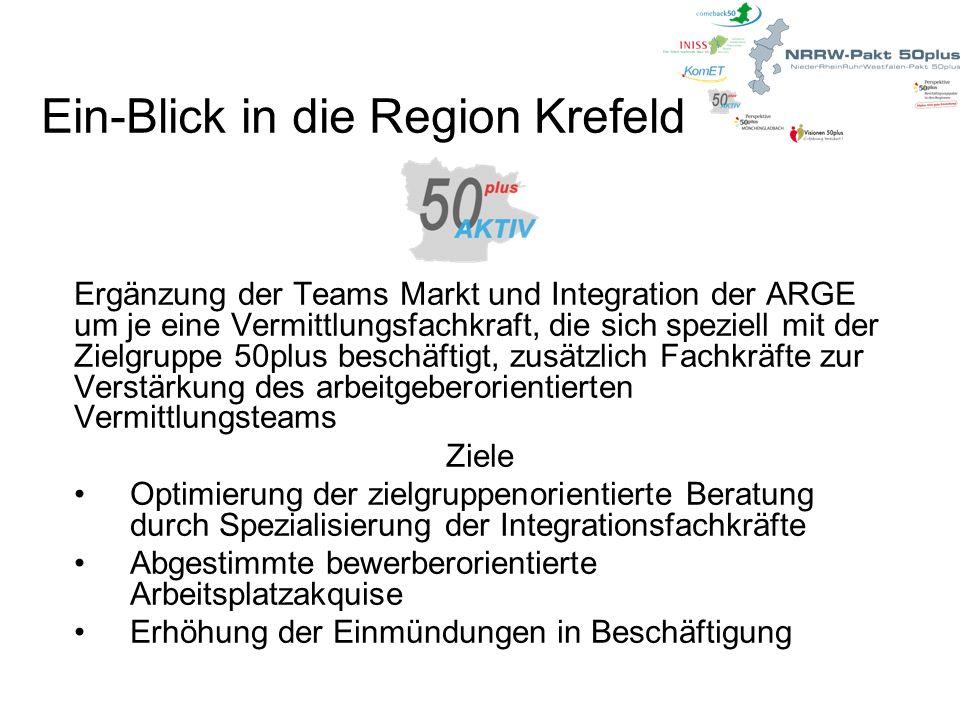 Ein-Blick in die Region Krefeld
