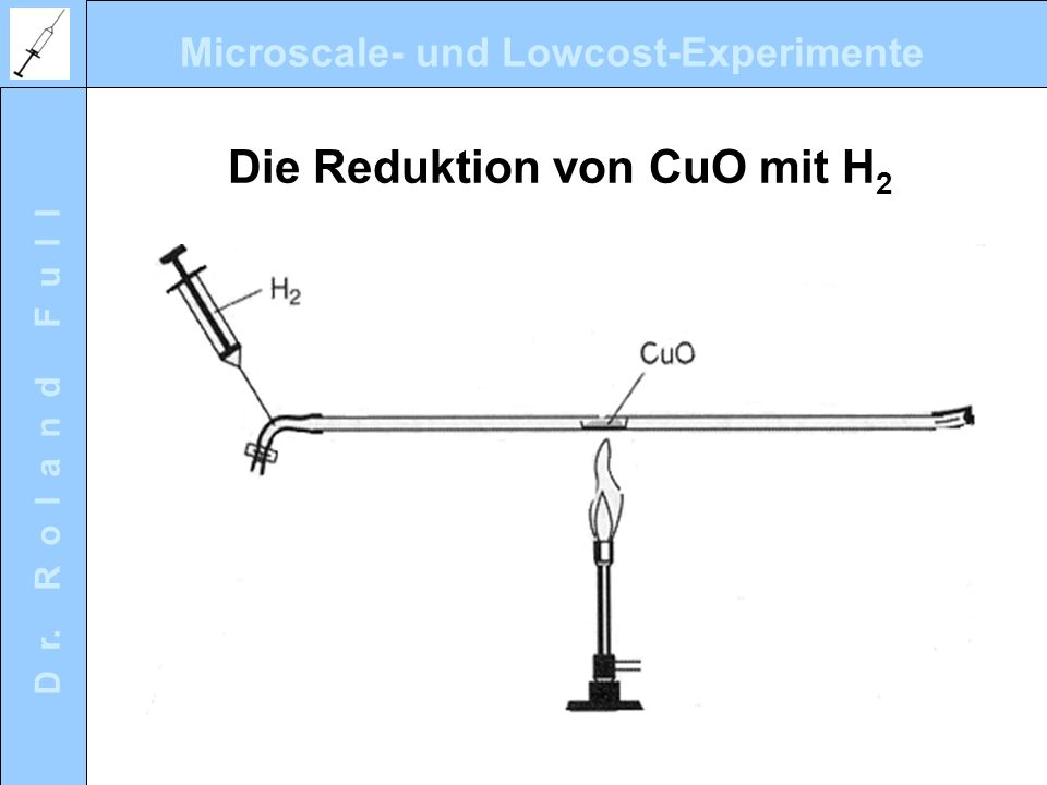 Die Reduktion von CuO mit H2