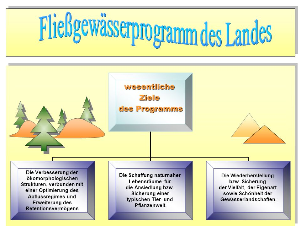 Fließgewässerprogramm des Landes