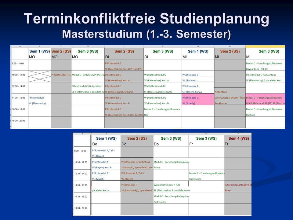 Terminkonfliktfreie Studienplanung Masterstudium (1.-3. Semester)