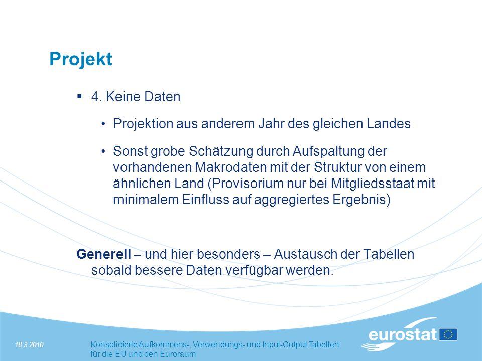 Projekt 4. Keine Daten Projektion aus anderem Jahr des gleichen Landes
