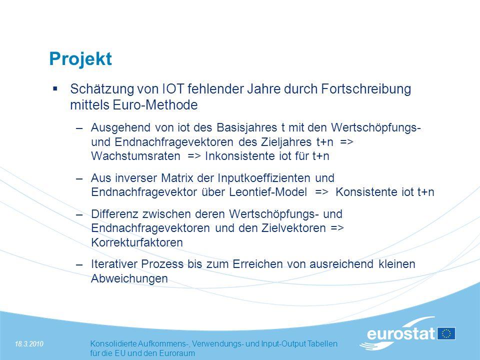 Projekt Schätzung von IOT fehlender Jahre durch Fortschreibung mittels Euro-Methode.