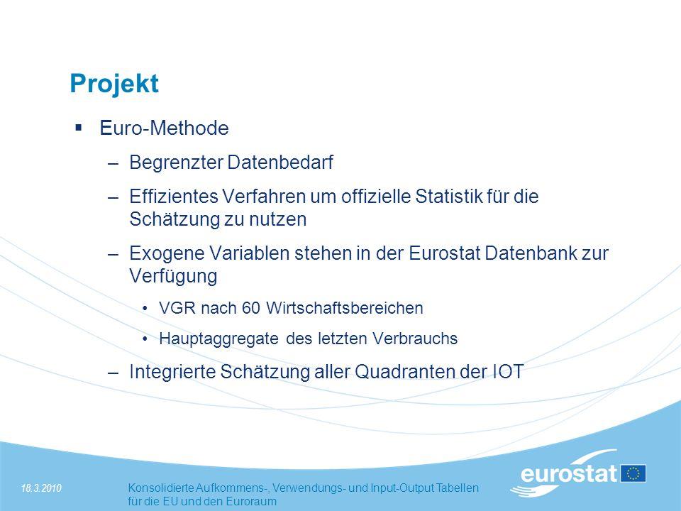 Projekt Euro-Methode Begrenzter Datenbedarf