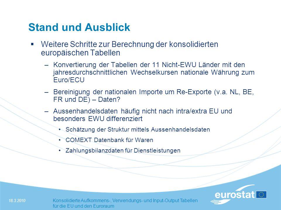 Stand und Ausblick Weitere Schritte zur Berechnung der konsolidierten europäischen Tabellen.
