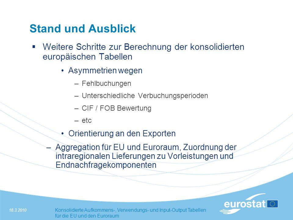 Stand und Ausblick Weitere Schritte zur Berechnung der konsolidierten europäischen Tabellen. Asymmetrien wegen.