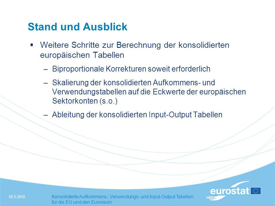 Stand und Ausblick Weitere Schritte zur Berechnung der konsolidierten europäischen Tabellen. Biproportionale Korrekturen soweit erforderlich.