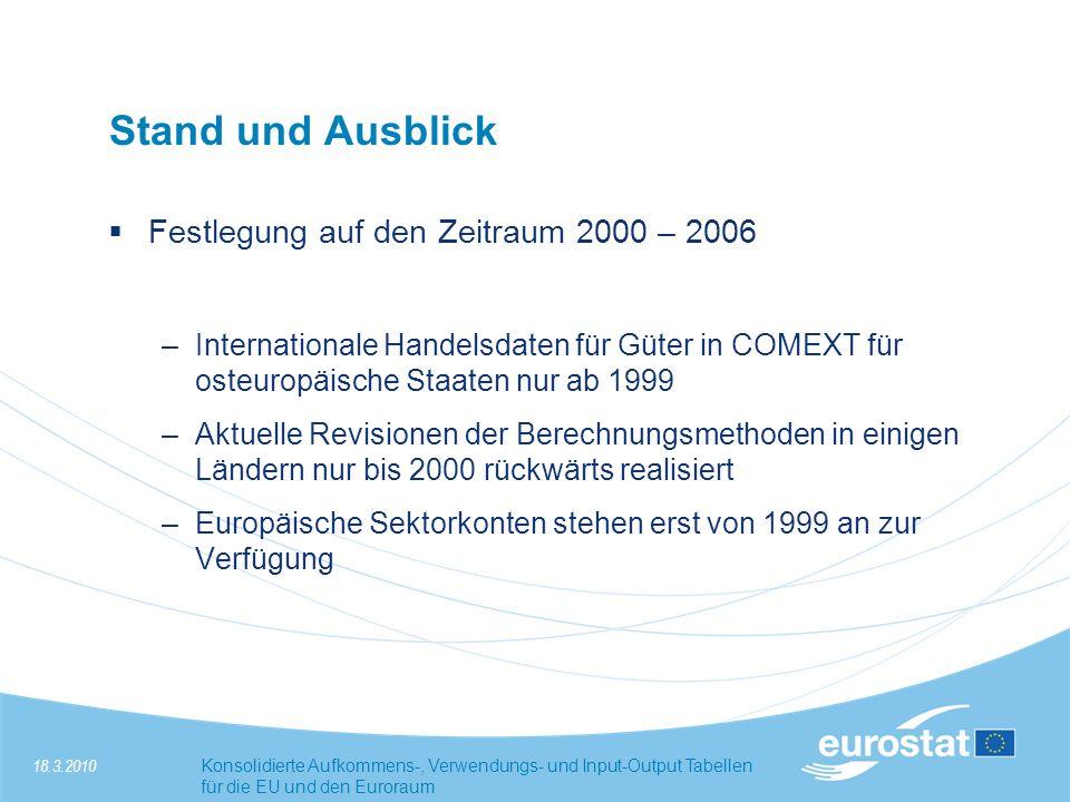 Stand und Ausblick Festlegung auf den Zeitraum 2000 – 2006