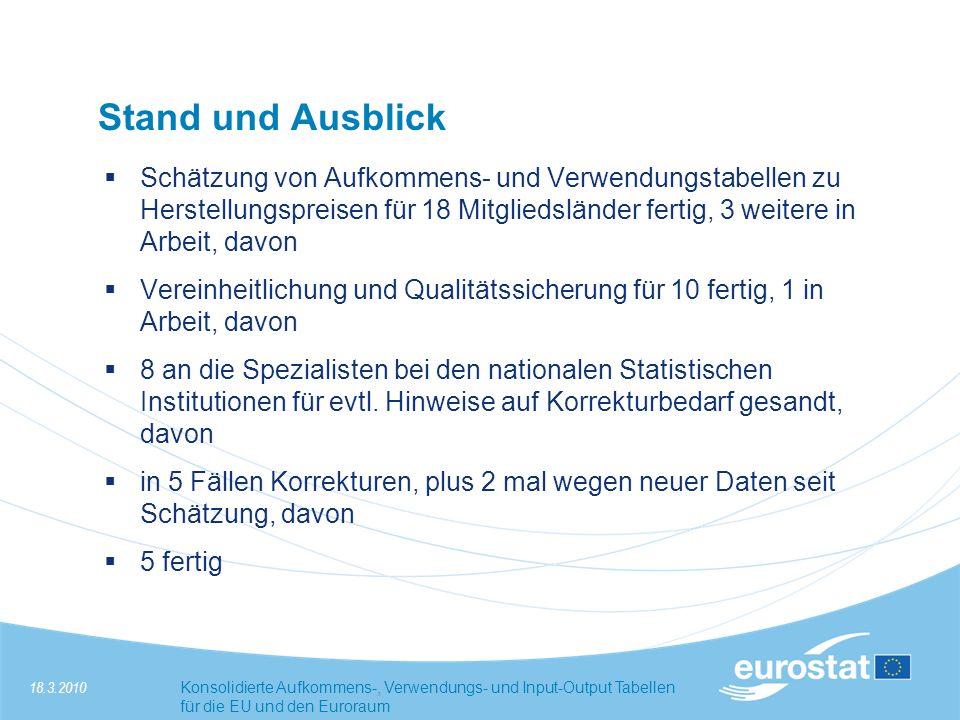 Stand und Ausblick Schätzung von Aufkommens- und Verwendungstabellen zu Herstellungspreisen für 18 Mitgliedsländer fertig, 3 weitere in Arbeit, davon.