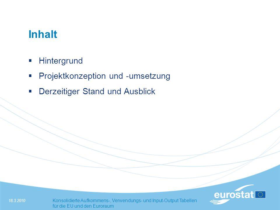 Inhalt Hintergrund Projektkonzeption und -umsetzung