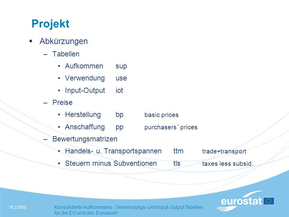 Projekt Abkürzungen Tabellen Aufkommen sup Verwendung use