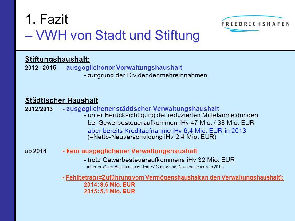 1. Fazit – VWH von Stadt und Stiftung