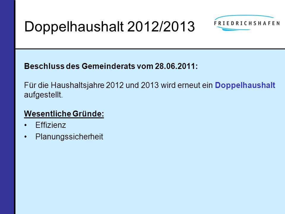 Doppelhaushalt 2012/2013